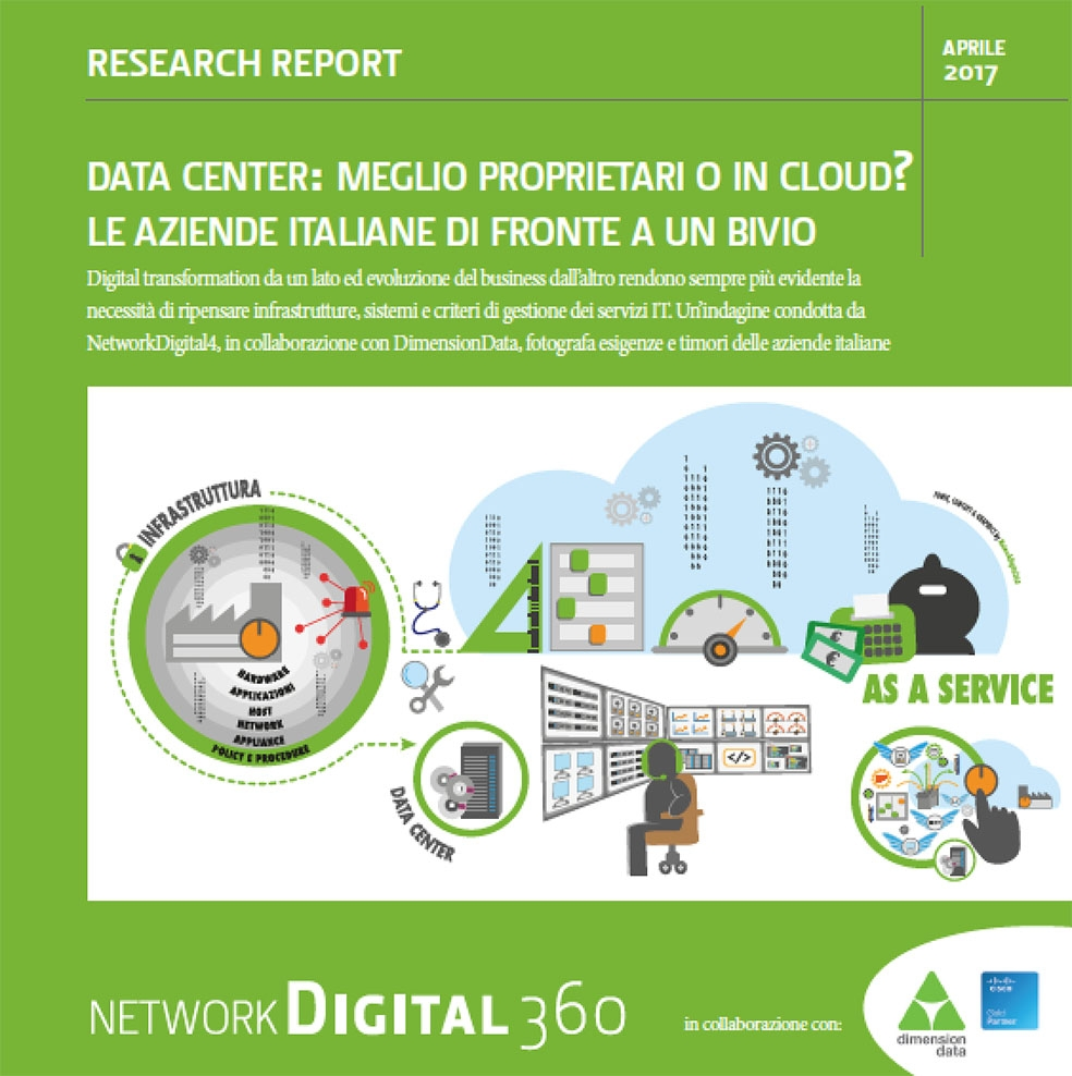Cover Research Report DimensionData