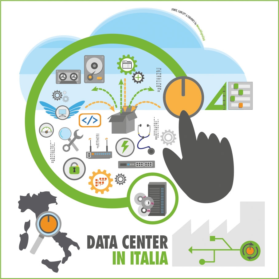 DATA CENTER IN ITALIA