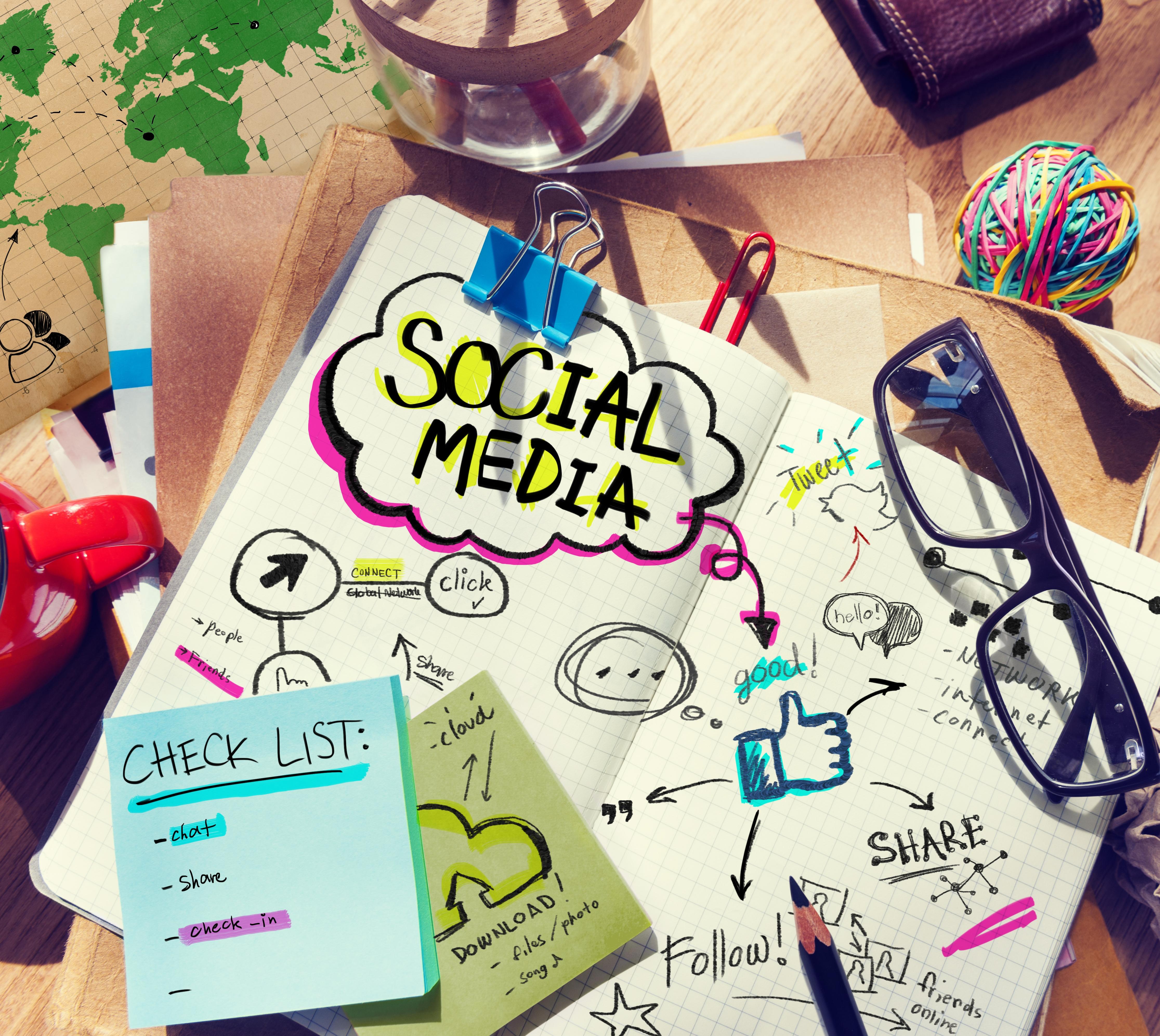 PMI social