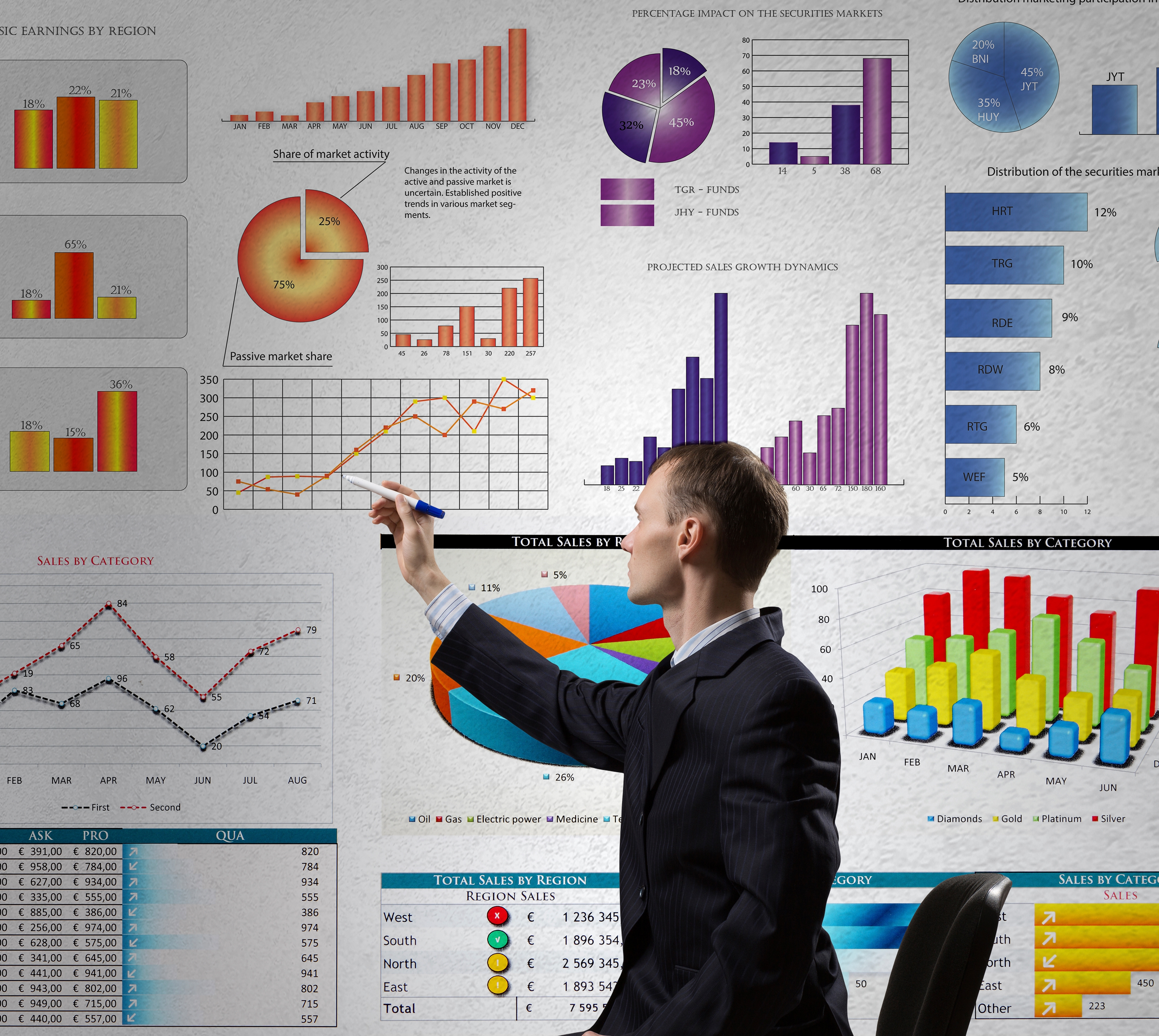 real time analytics tempo reale business intelligence