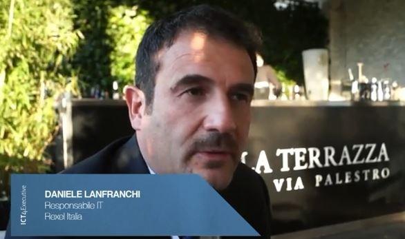 Miniatura Lanfranchi