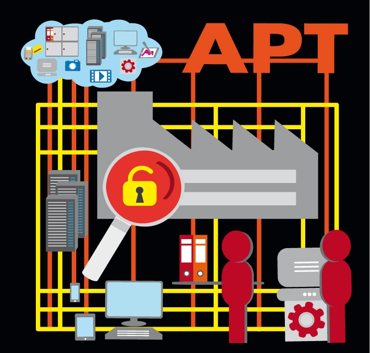 Advanced Persistent Threat - ATP - sicurezza