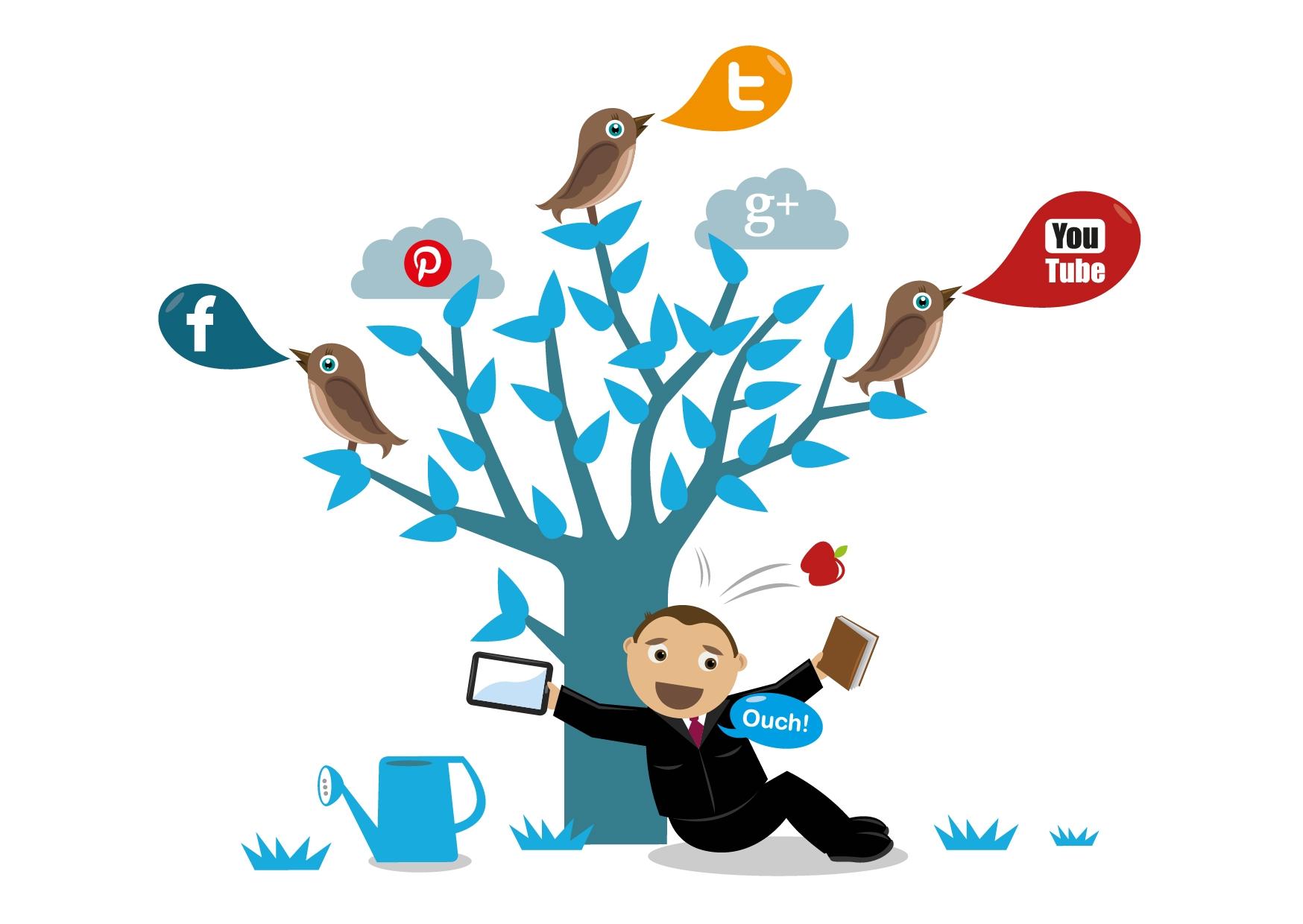 Pmi e uso dei Social