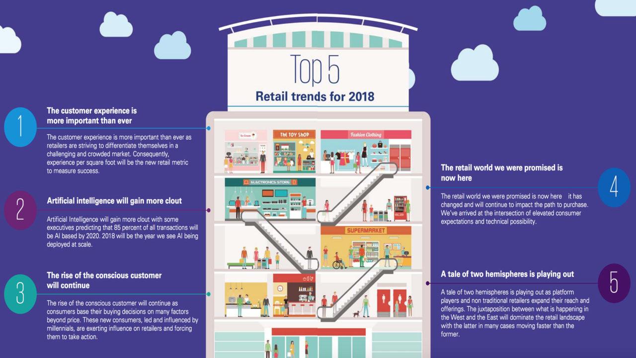 Retail trend 2018 KPMG