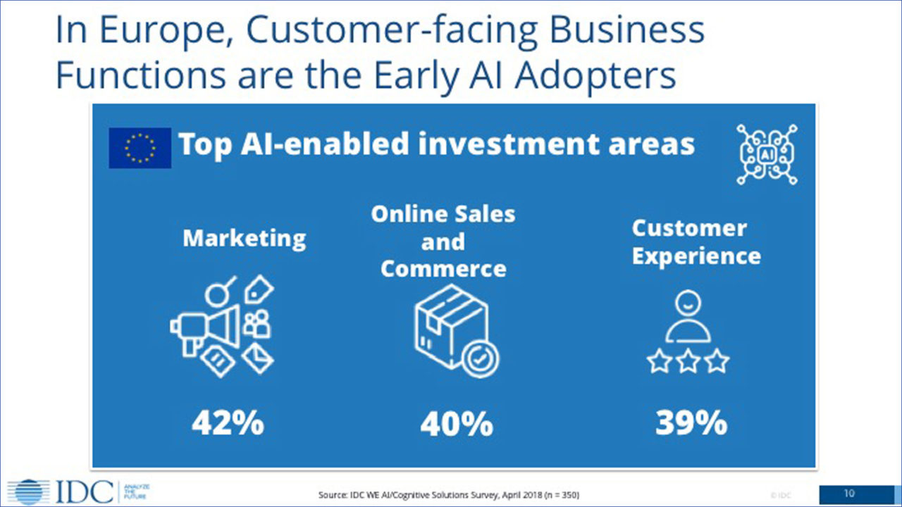 AI in Europa per la customer experience