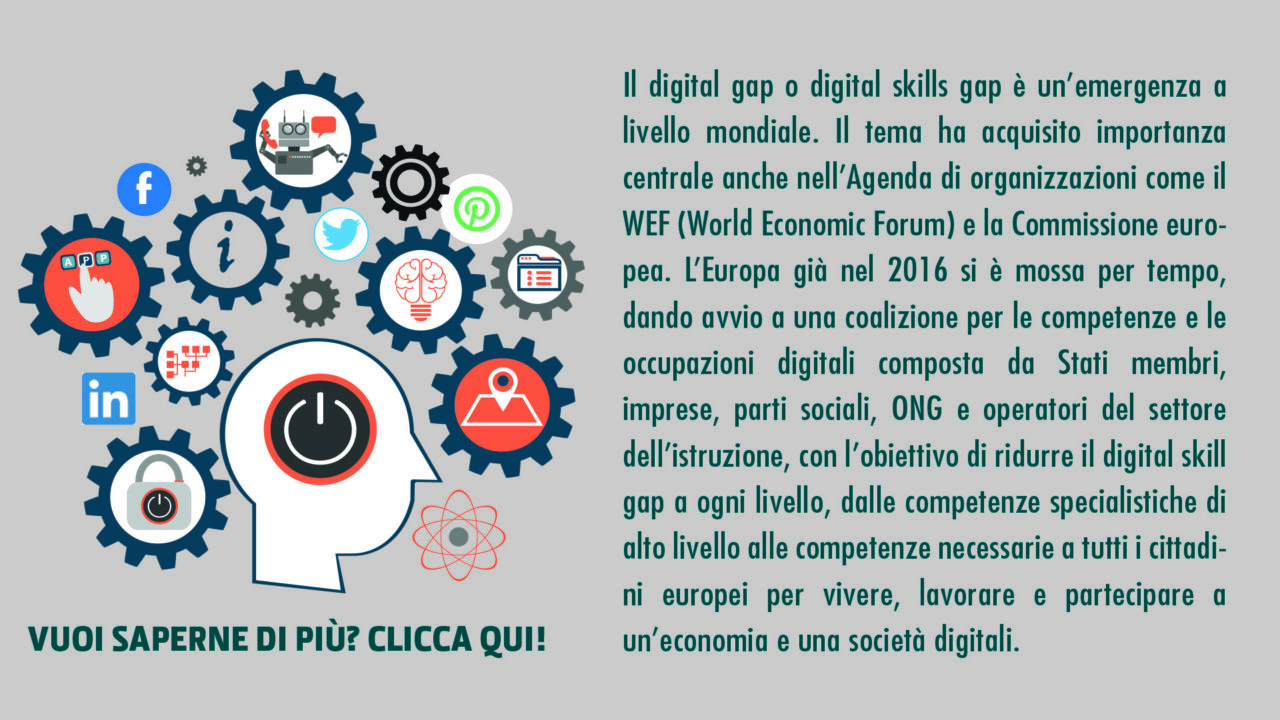 Talent Management e digital gap