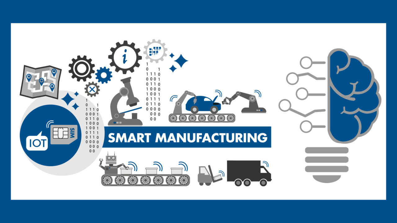 smart business manufacturing