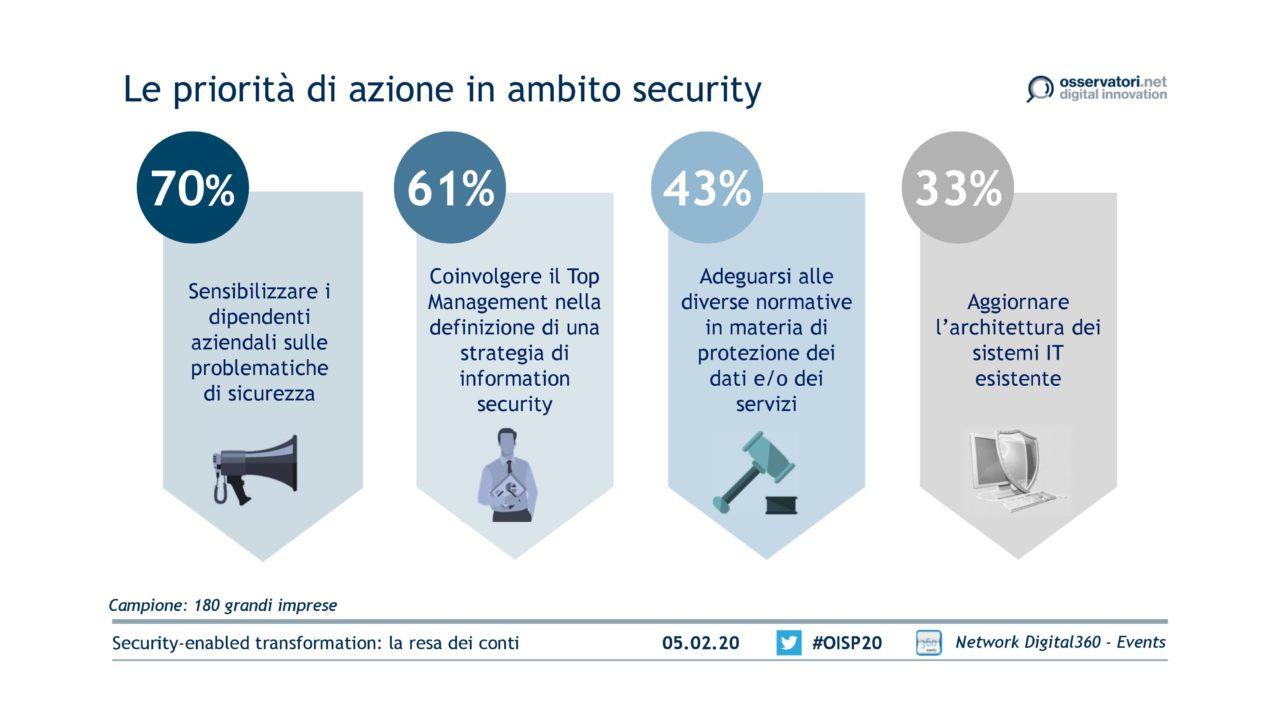 Le priorità di azione in ambito security