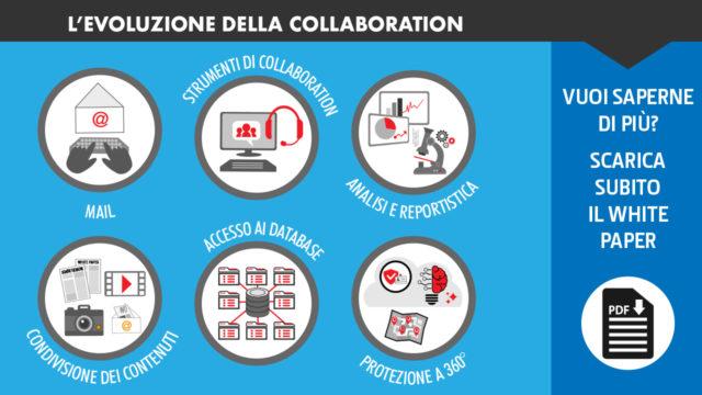 Collaboration-evoluzione