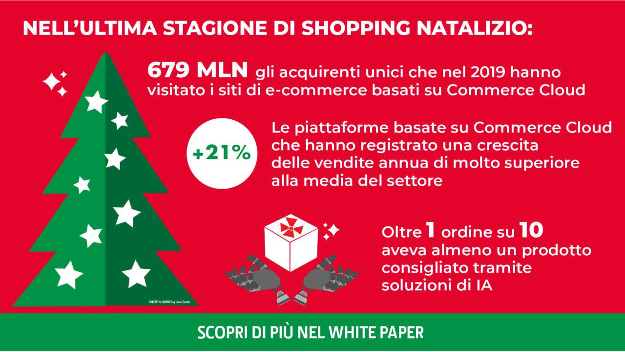 Commerce-Cloud-Natale