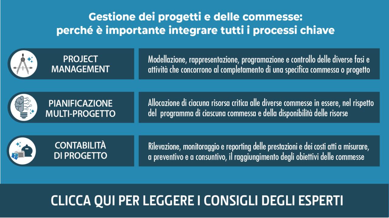 gestione-progetti-commesse