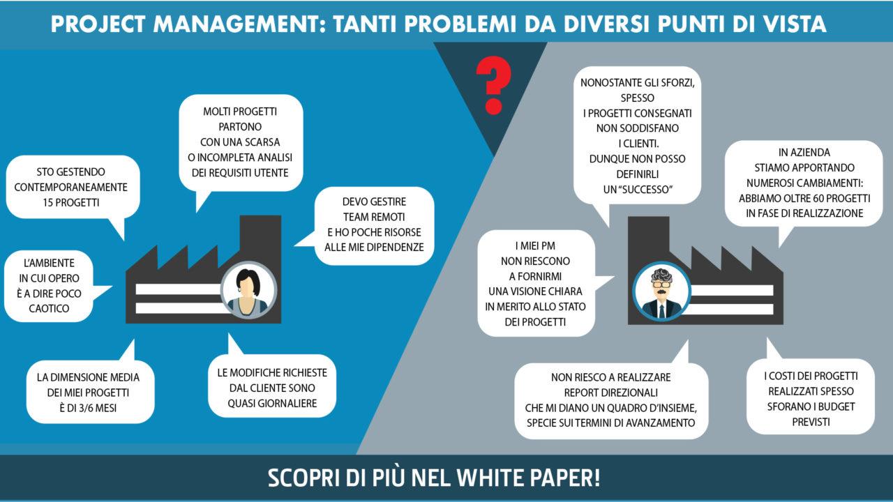 project management disfunzionale