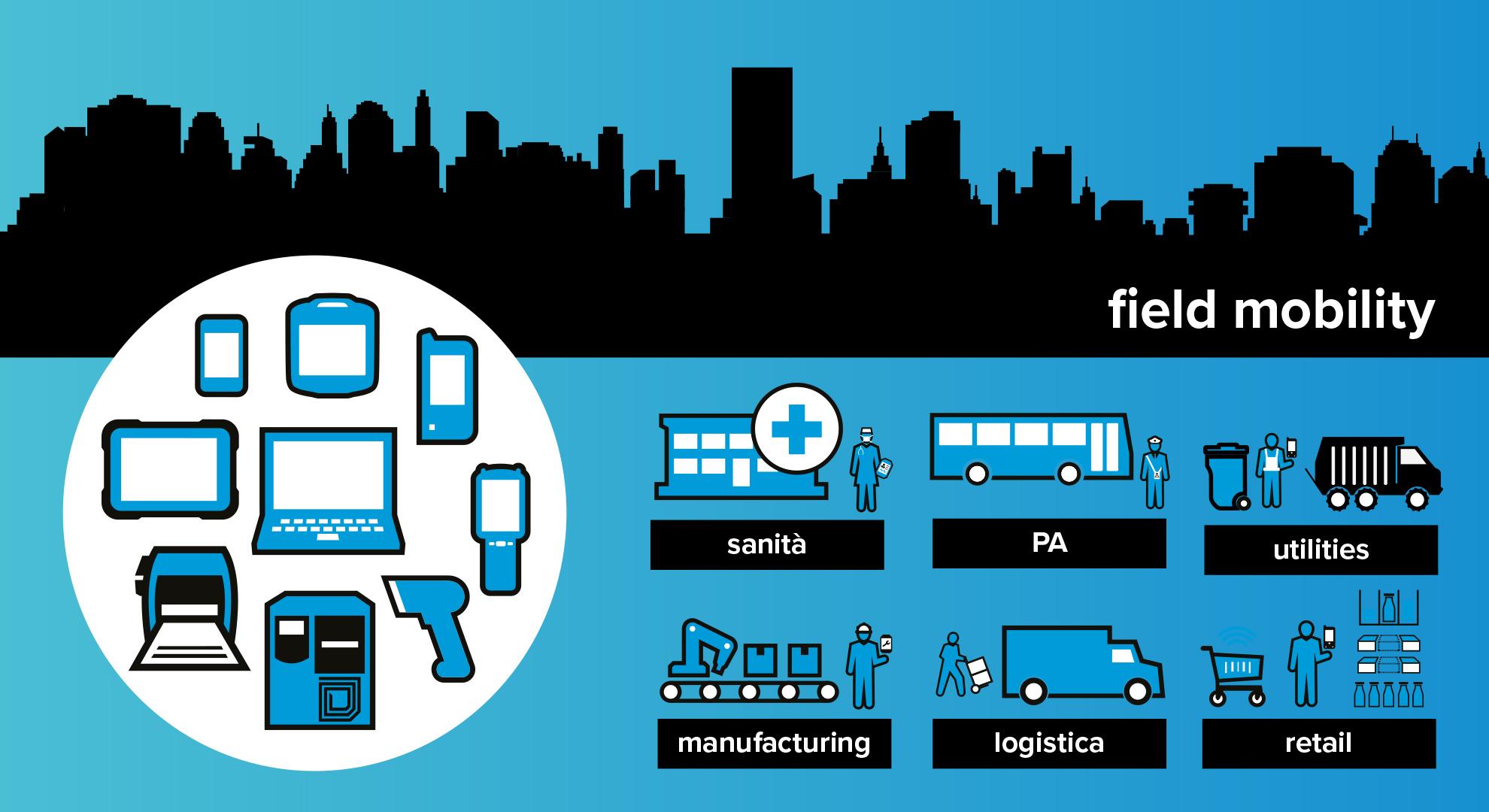 Field Mobility: che cos'è, opportunità e vantaggi. Oggi e Domani - Digital4