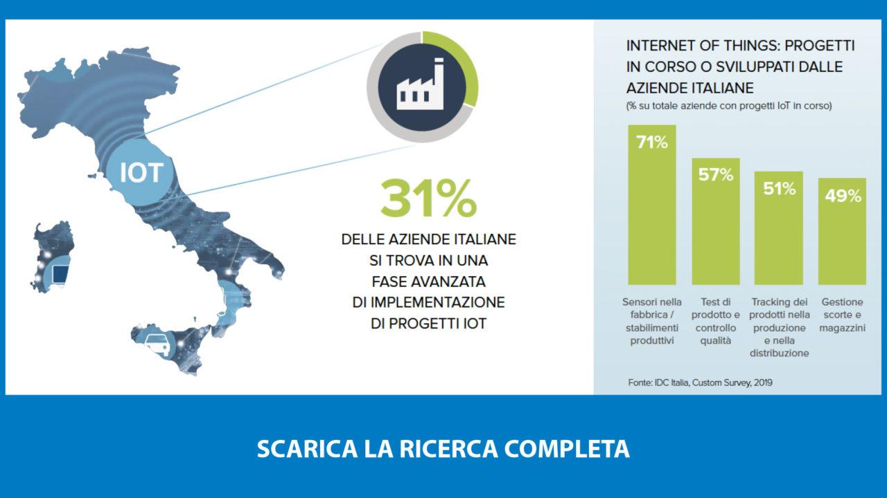 manufacturing-italiano-report.