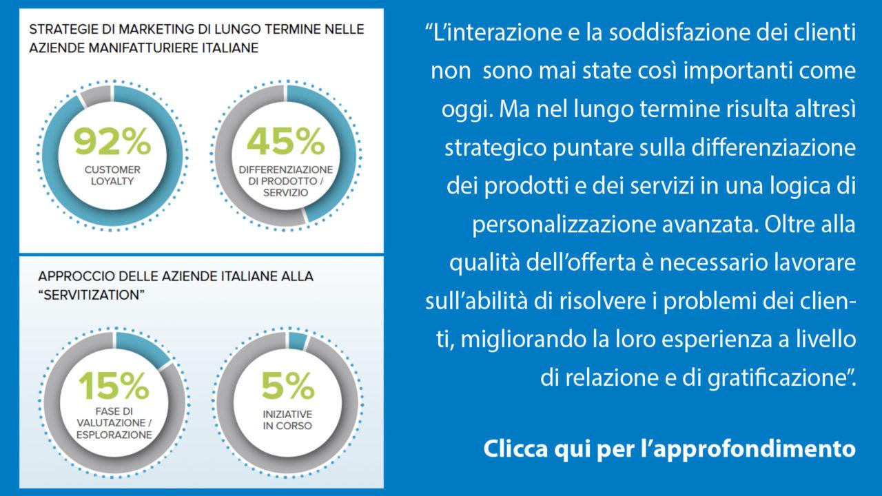 ricerca-customer-satisfaction
