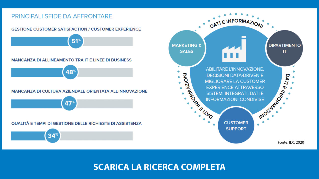 smart-manufacturing-sfide