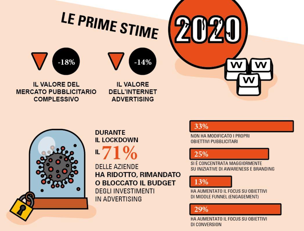 internet adv 2020