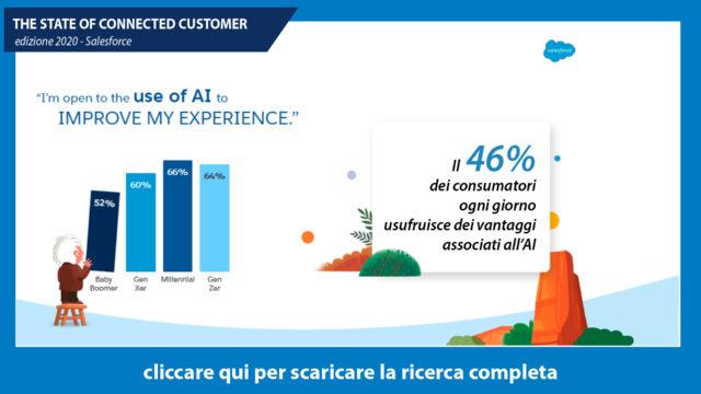 consumatore-connesso-AI