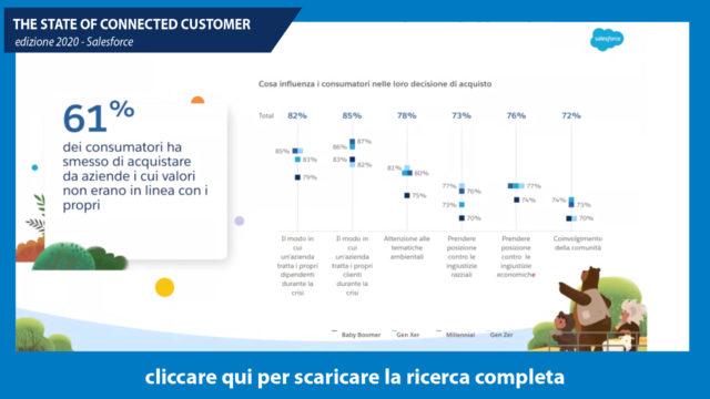 consumatori-connessi-fiducia