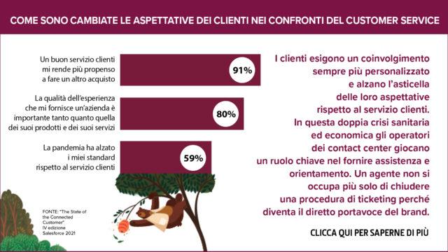 customer-service-servizio-clienti